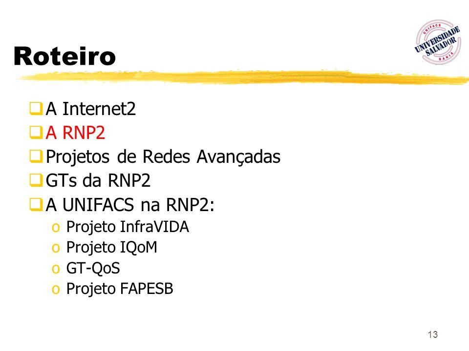 Roteiro A Internet2 A RNP2 Projetos de Redes Avançadas GTs da RNP2