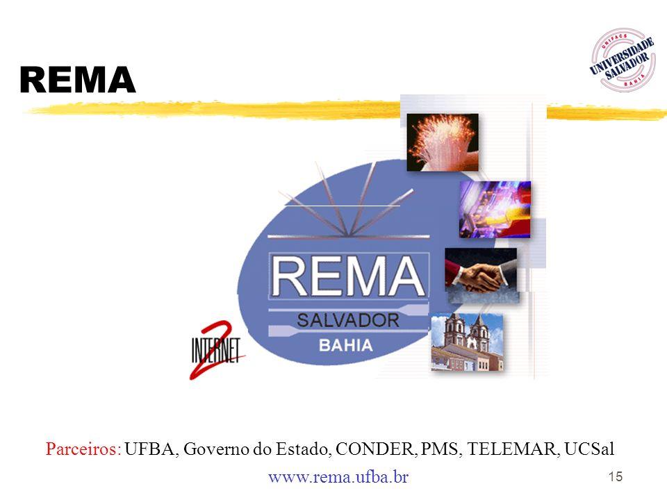 REMA Parceiros: UFBA, Governo do Estado, CONDER, PMS, TELEMAR, UCSal