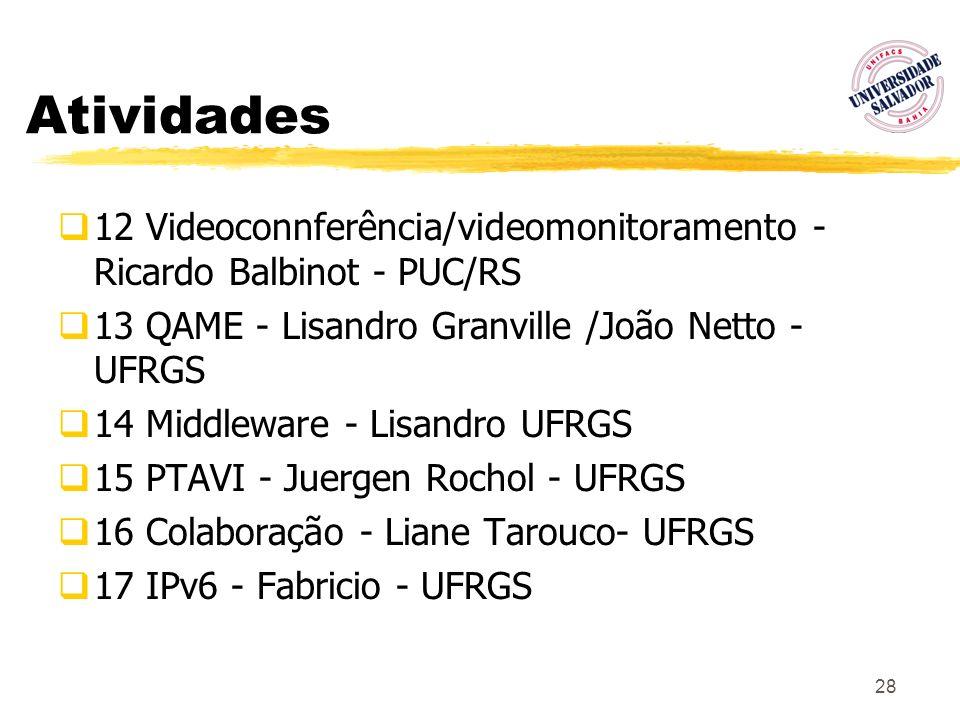 Atividades 12 Videoconnferência/videomonitoramento - Ricardo Balbinot - PUC/RS. 13 QAME - Lisandro Granville /João Netto - UFRGS.
