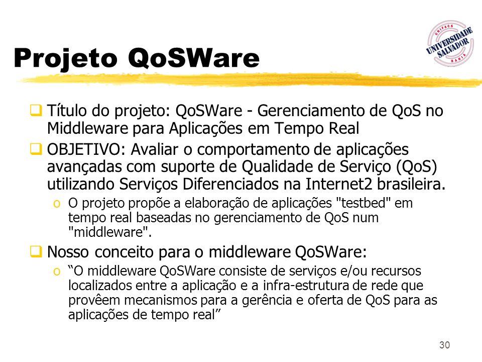 Projeto QoSWare Título do projeto: QoSWare - Gerenciamento de QoS no Middleware para Aplicações em Tempo Real.