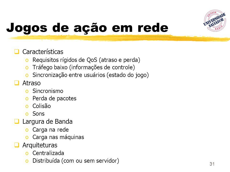 Jogos de ação em rede Características Atraso Largura de Banda