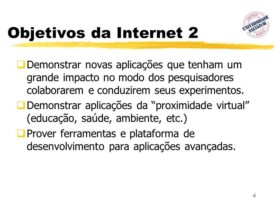 Objetivos da Internet 2