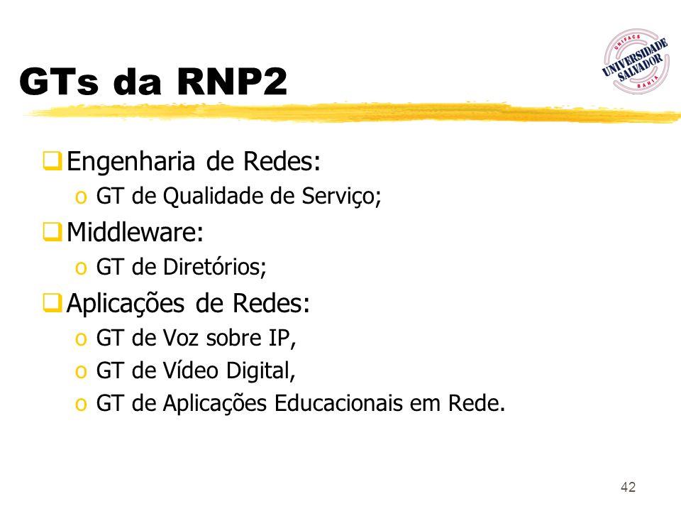 GTs da RNP2 Engenharia de Redes: Middleware: Aplicações de Redes:
