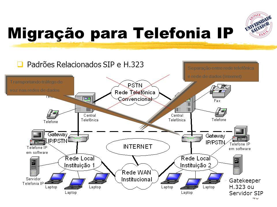 Migração para Telefonia IP