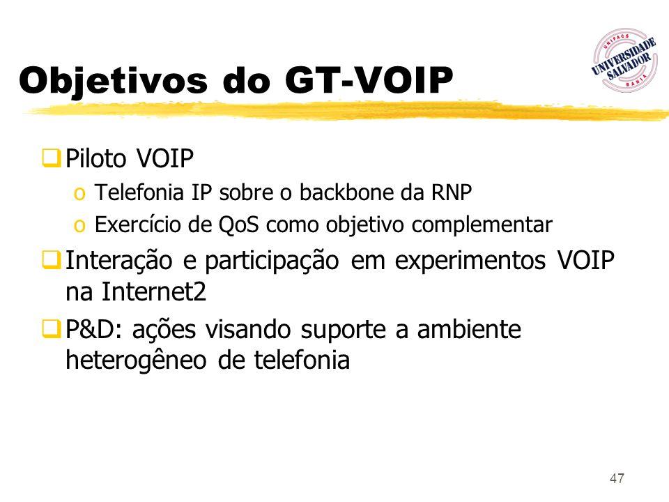 Objetivos do GT-VOIP Piloto VOIP