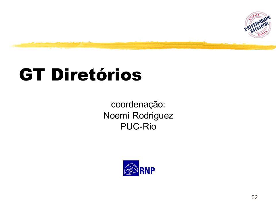 GT Diretórios coordenação: Noemi Rodriguez PUC-Rio