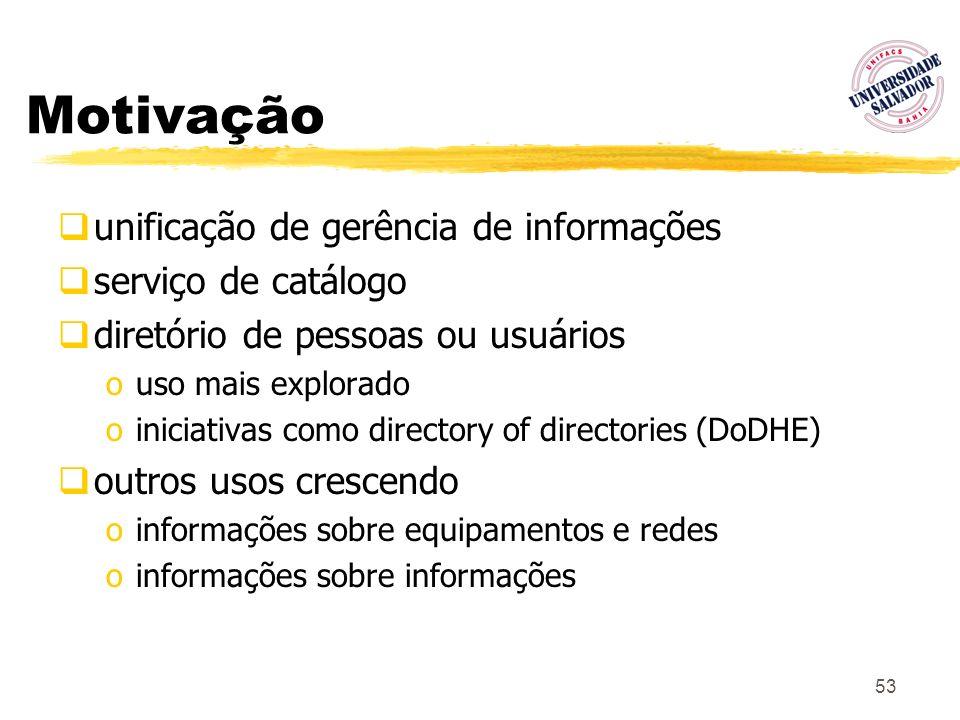 Motivação unificação de gerência de informações serviço de catálogo