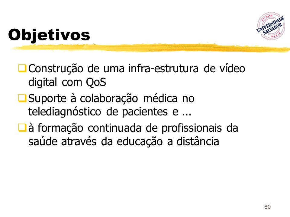Objetivos Construção de uma infra-estrutura de vídeo digital com QoS