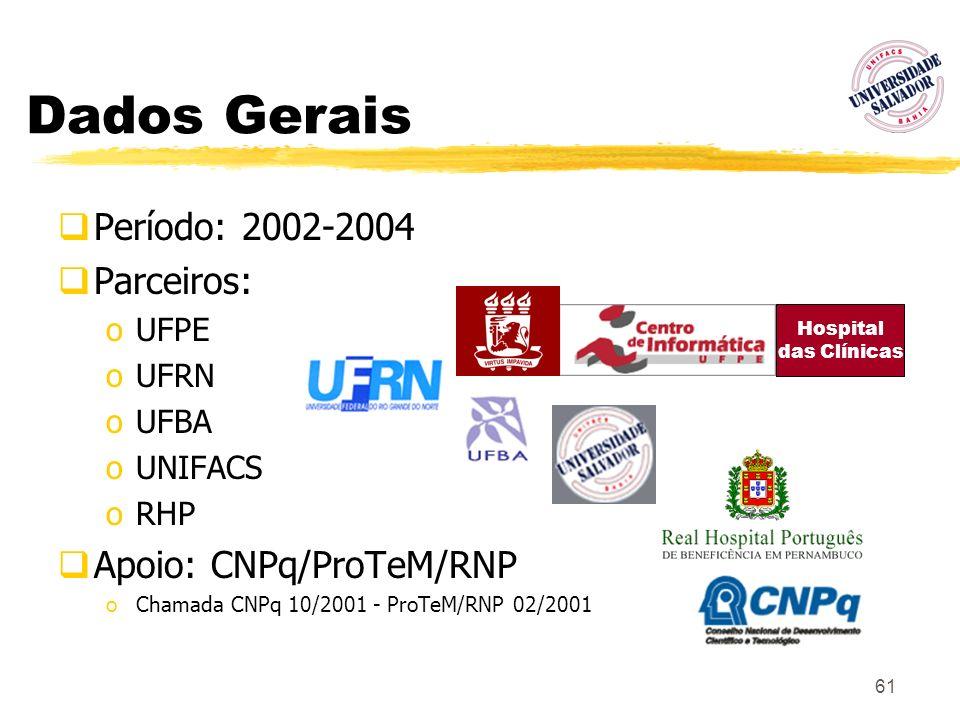 Dados Gerais Período: 2002-2004 Parceiros: Apoio: CNPq/ProTeM/RNP UFPE