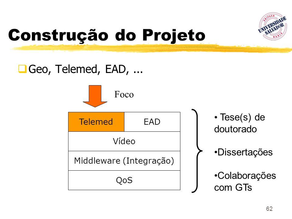 Middleware (Integração)
