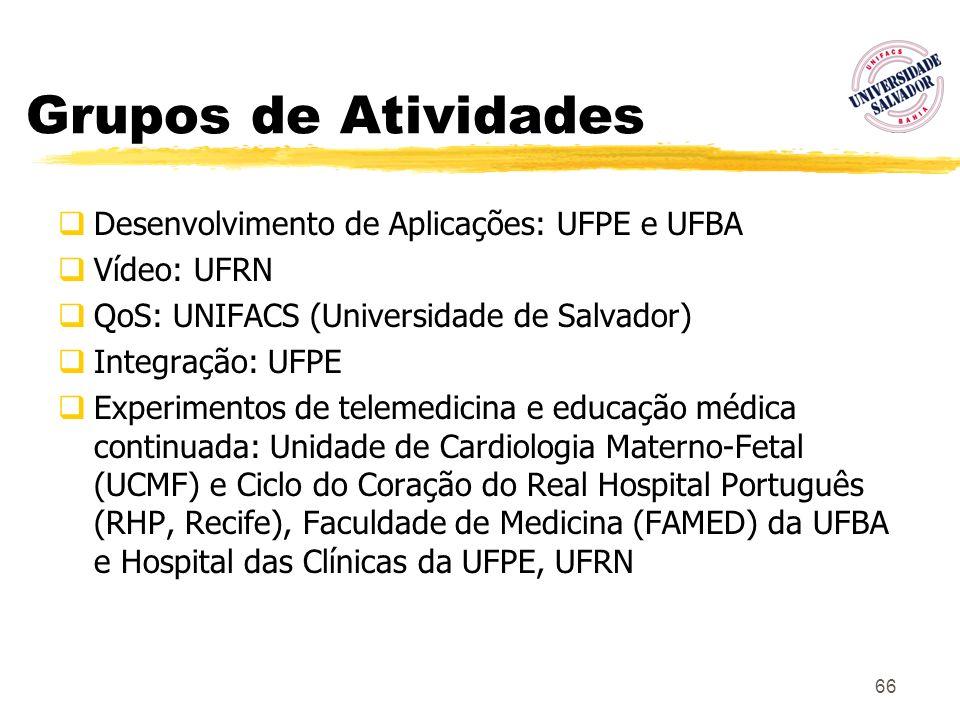 Grupos de Atividades Desenvolvimento de Aplicações: UFPE e UFBA