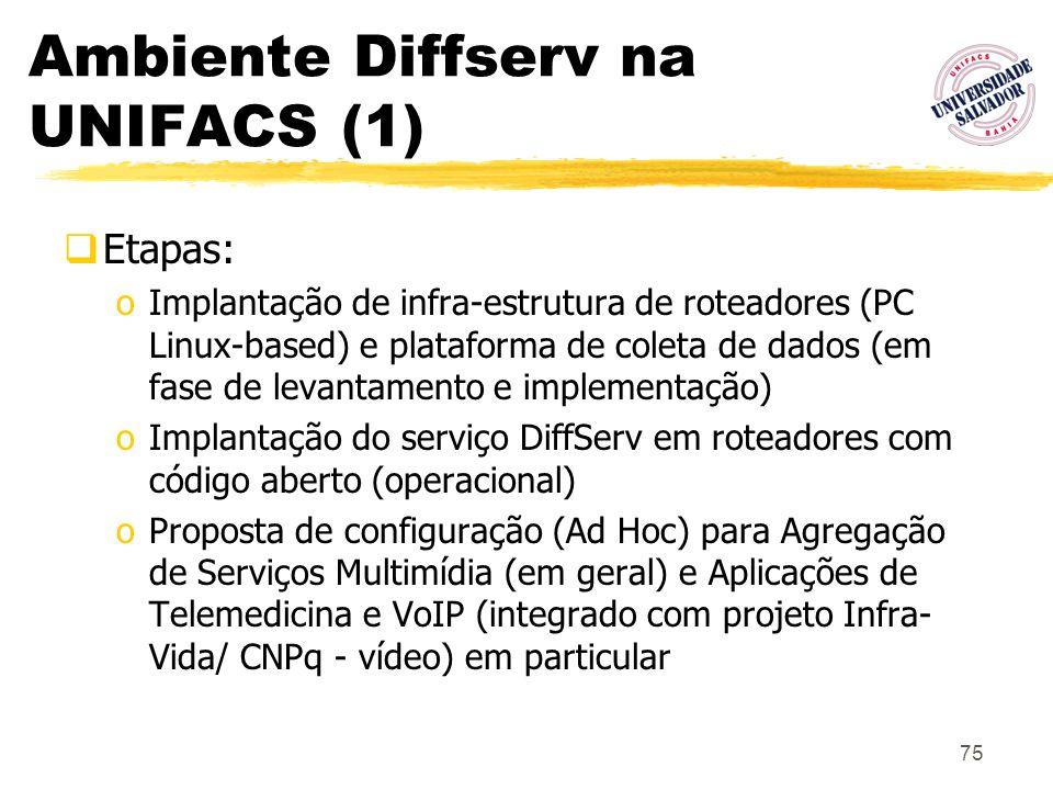 Ambiente Diffserv na UNIFACS (1)