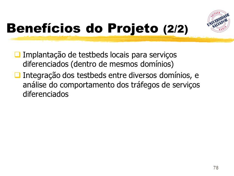 Benefícios do Projeto (2/2)