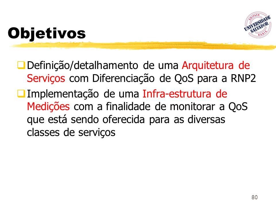 Objetivos Definição/detalhamento de uma Arquitetura de Serviços com Diferenciação de QoS para a RNP2.