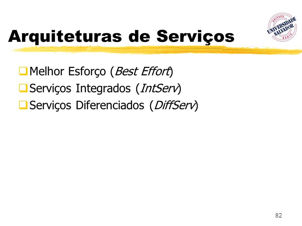 Arquiteturas de Serviços