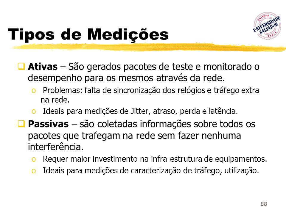 Tipos de Medições Ativas – São gerados pacotes de teste e monitorado o desempenho para os mesmos através da rede.