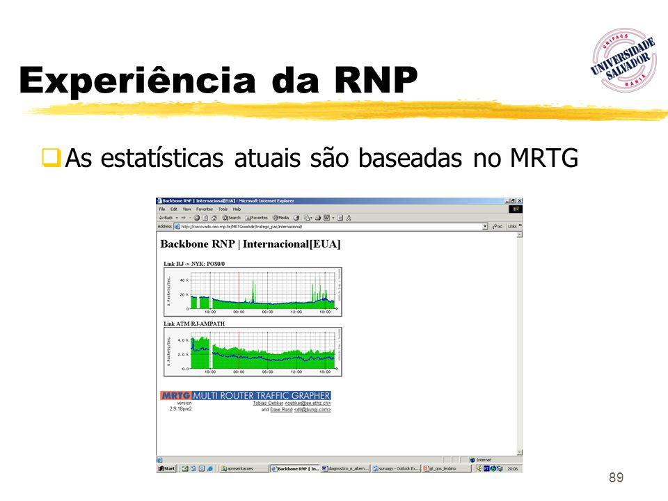 Experiência da RNP As estatísticas atuais são baseadas no MRTG