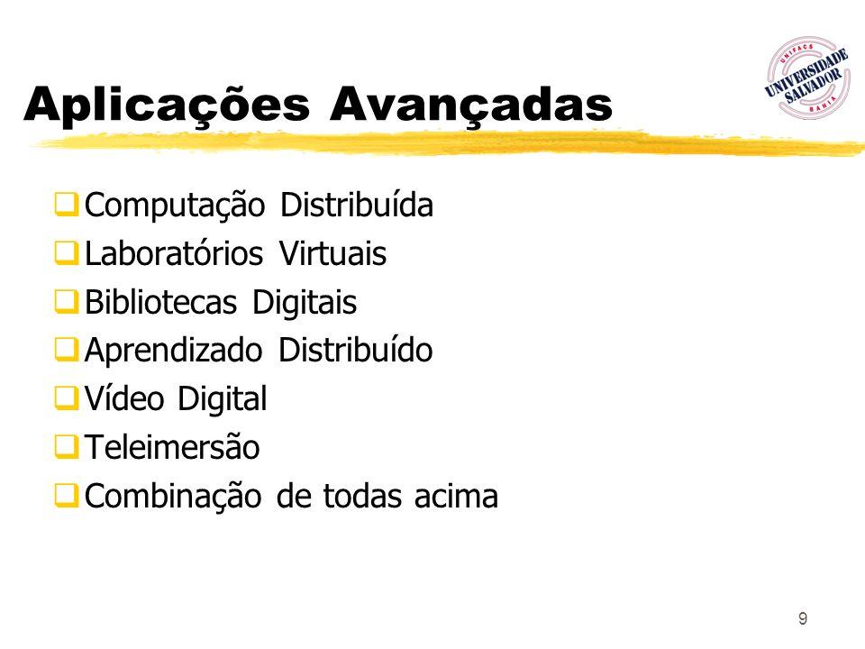 Aplicações Avançadas Computação Distribuída Laboratórios Virtuais
