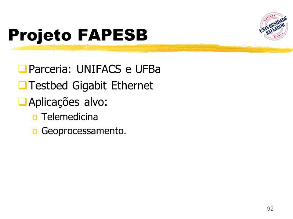 Projeto FAPESB Parceria: UNIFACS e UFBa Testbed Gigabit Ethernet