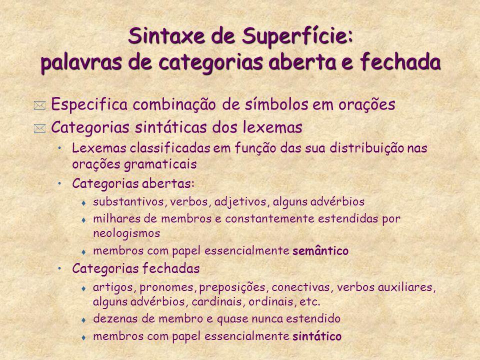 Sintaxe de Superfície: palavras de categorias aberta e fechada