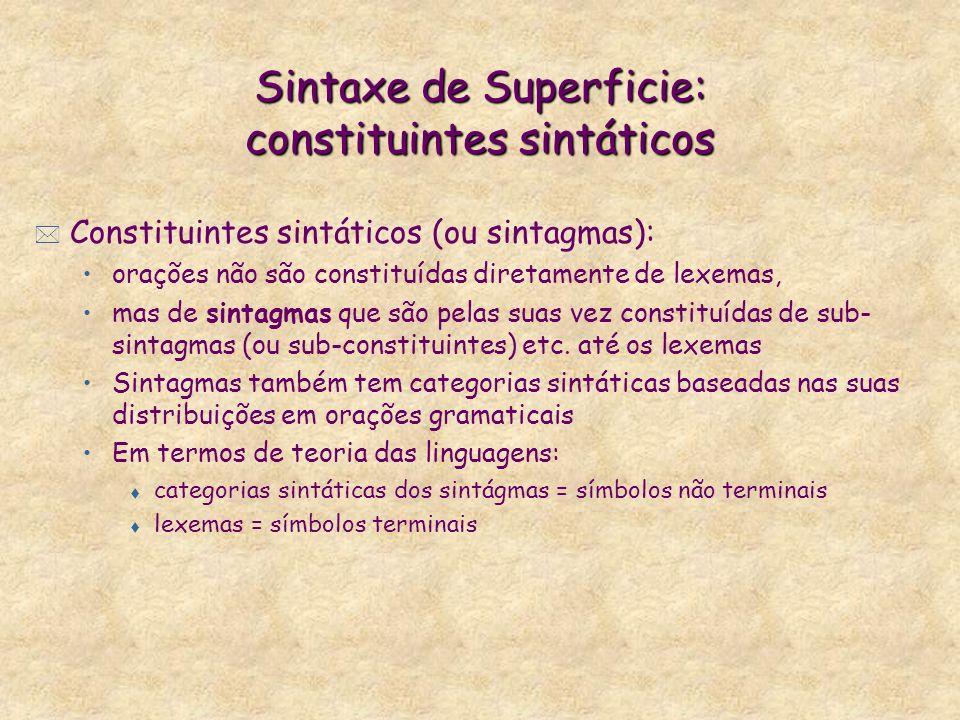 Sintaxe de Superficie: constituintes sintáticos