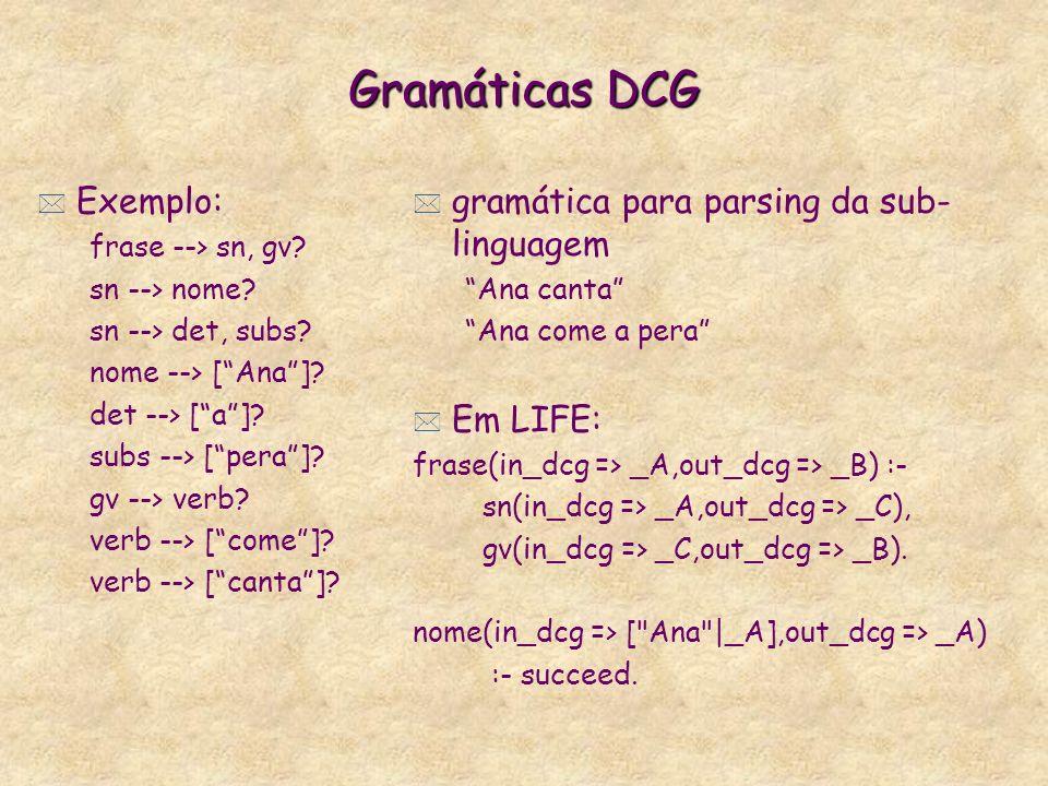 Gramáticas DCG Exemplo: gramática para parsing da sub-linguagem