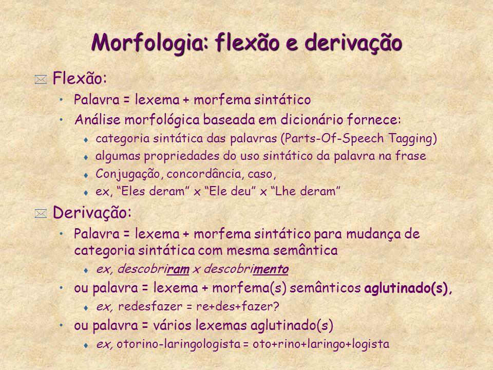 Morfologia: flexão e derivação