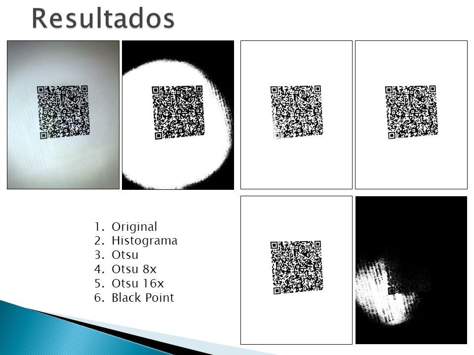 Resultados Original Histograma Otsu Otsu 8x Otsu 16x Black Point