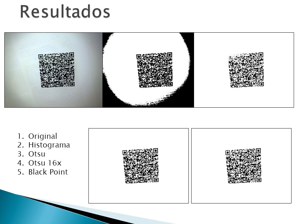 Resultados Original Histograma Otsu Otsu 16x Black Point