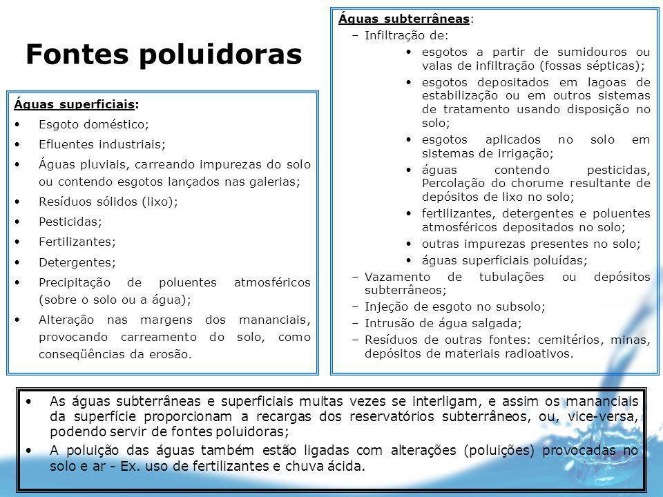 Águas subterrâneas:Infiltração de: esgotos a partir de sumidouros ou valas de infiltração (fossas sépticas);