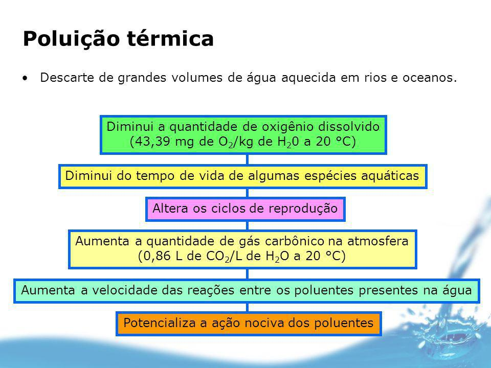 Poluição térmicaDescarte de grandes volumes de água aquecida em rios e oceanos. Diminui a quantidade de oxigênio dissolvido.