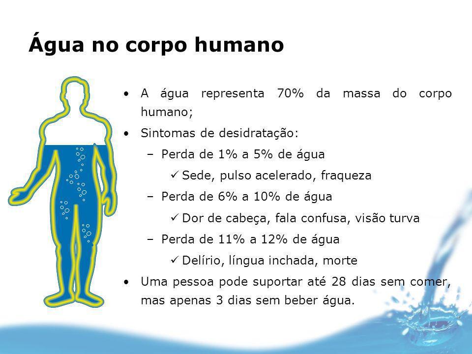 Água no corpo humano A água representa 70% da massa do corpo humano;