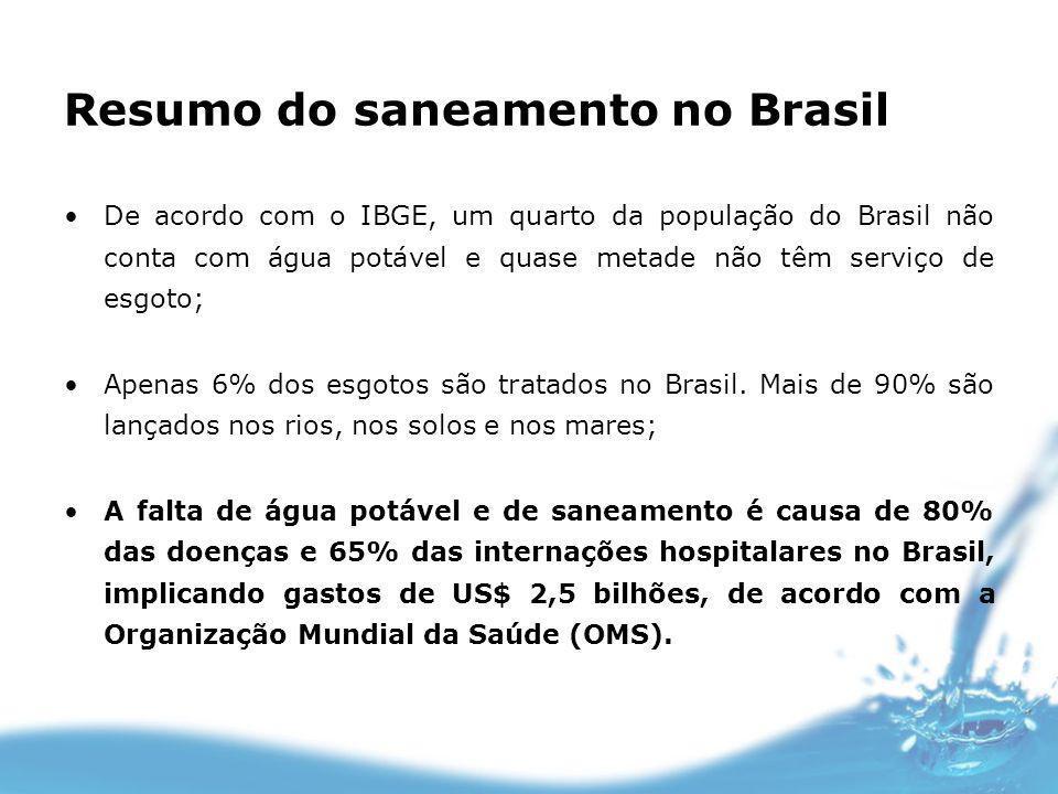 Resumo do saneamento no Brasil