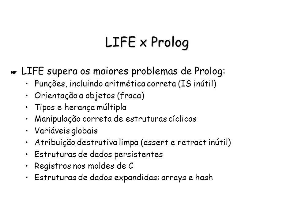 LIFE x Prolog LIFE supera os maiores problemas de Prolog: