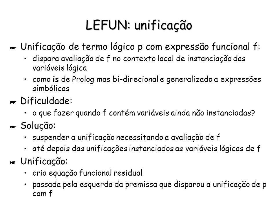 LEFUN: unificação Unificação de termo lógico p com expressão funcional f: