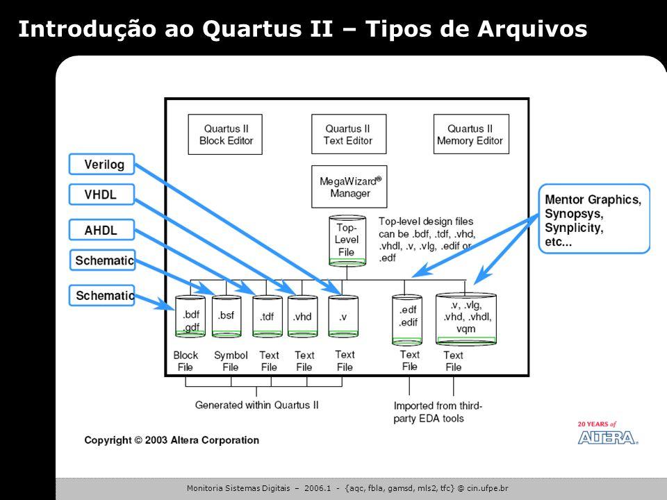 Introdução ao Quartus II – Tipos de Arquivos