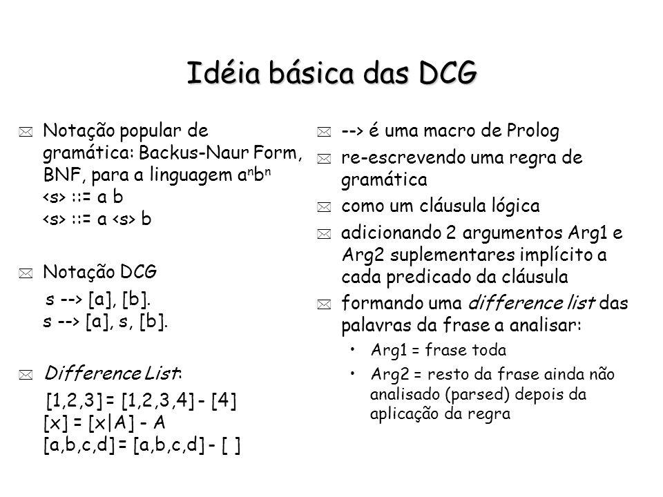 Idéia básica das DCG Notação popular de gramática: Backus-Naur Form, BNF, para a linguagem anbn <s> ::= a b <s> ::= a <s> b.
