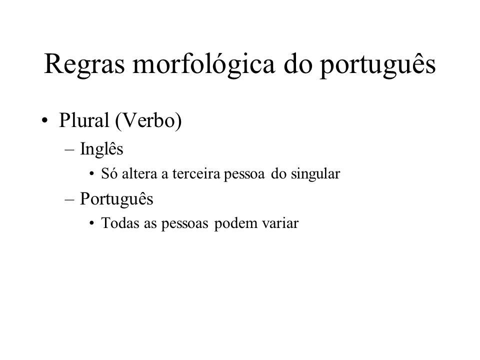 Regras morfológica do português