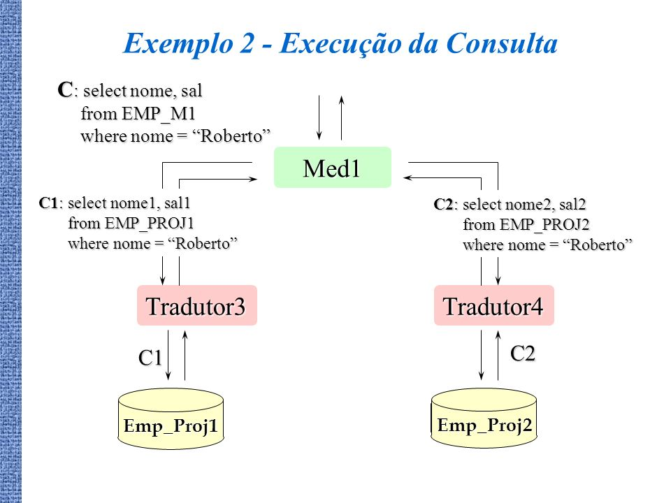 Exemplo 2 - Execução da Consulta