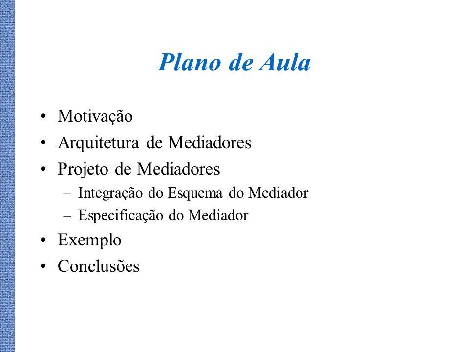 Plano de Aula Motivação Arquitetura de Mediadores