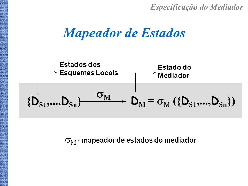 Mapeador de Estados s {DS1,...,DSn} DM = sM ({DS1,...,DSn})
