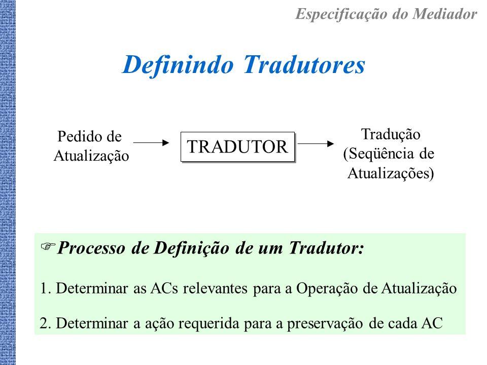 Definindo Tradutores TRADUTOR Processo de Definição de um Tradutor: