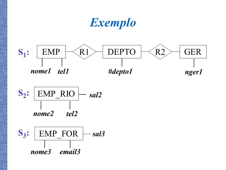 Exemplo R1 S1: EMP DEPTO R2 GER S2: EMP_RIO S3: EMP_FOR nome1 tel1