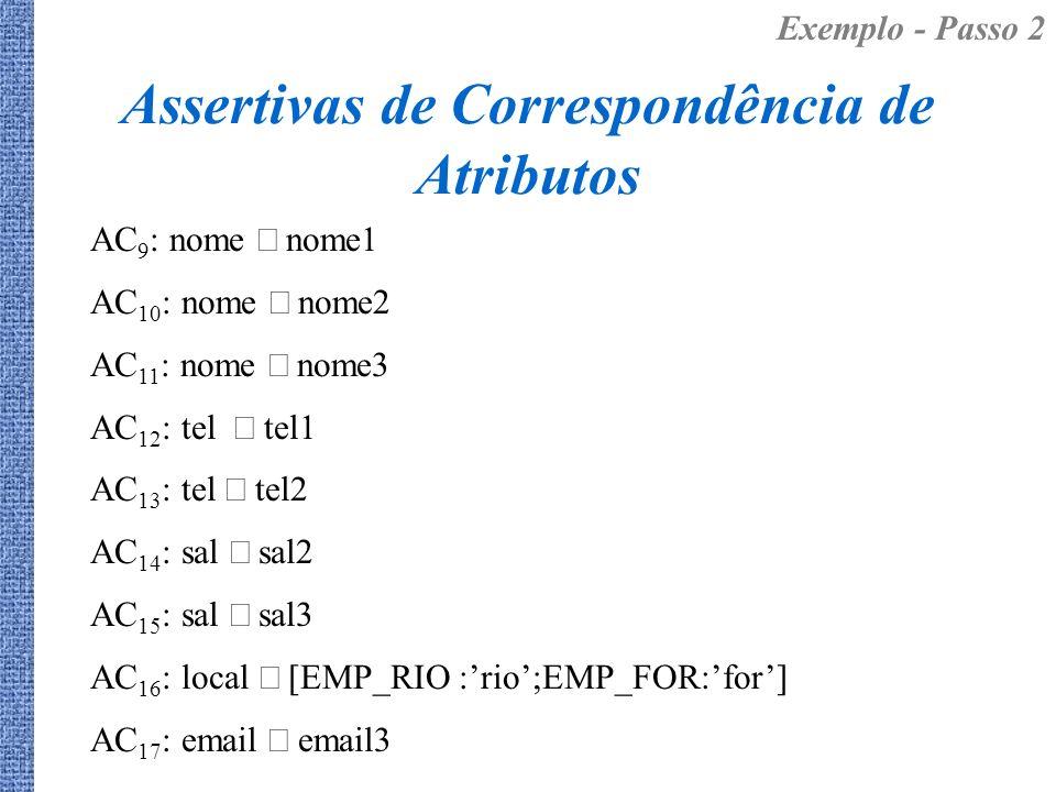 Assertivas de Correspondência de Atributos