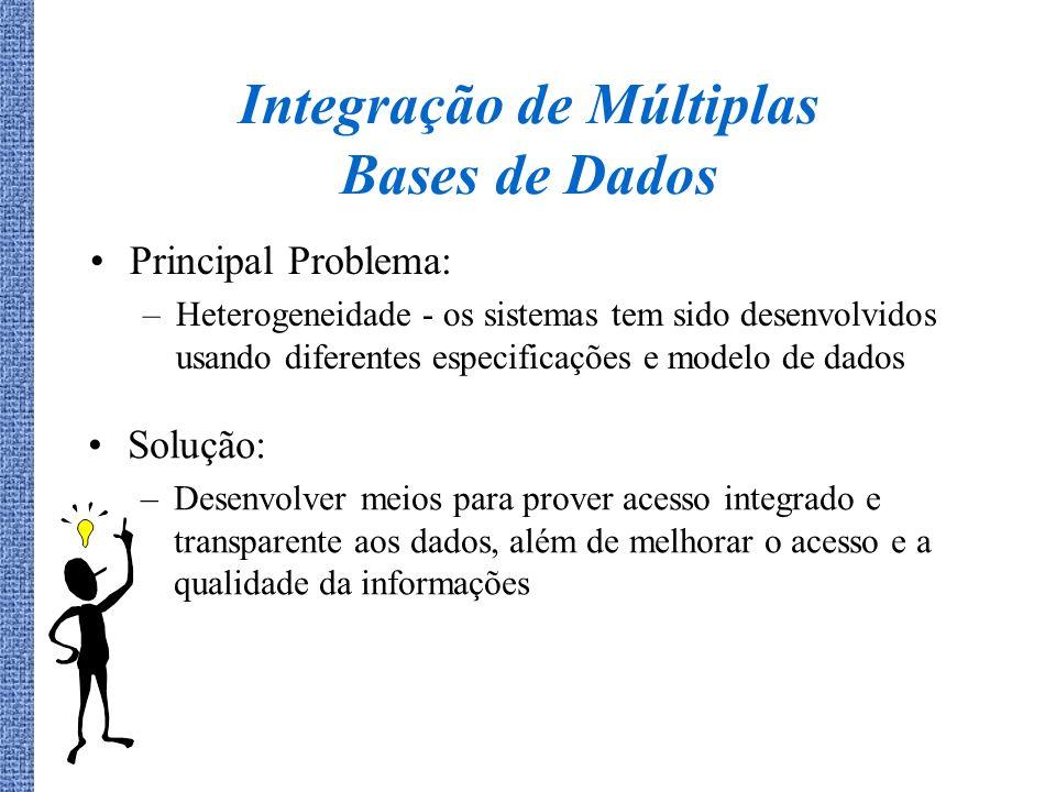 Integração de Múltiplas Bases de Dados