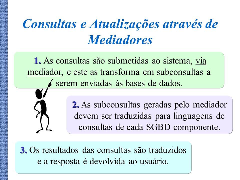 Consultas e Atualizações através de Mediadores
