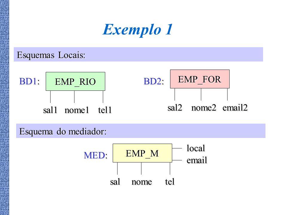 Exemplo 1 Esquemas Locais: EMP_RIO sal1 nome1 tel1 BD1: EMP_FOR sal2