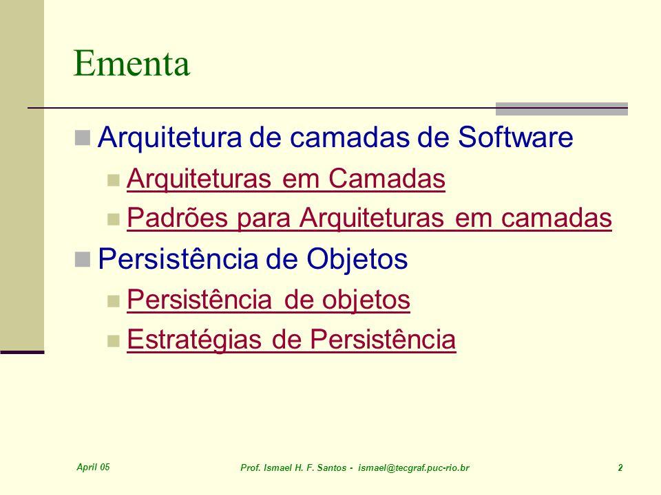 Ementa Arquitetura de camadas de Software Persistência de Objetos