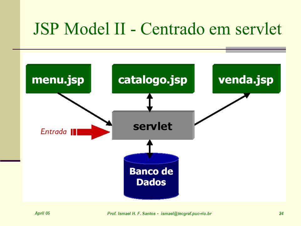 JSP Model II - Centrado em servlet