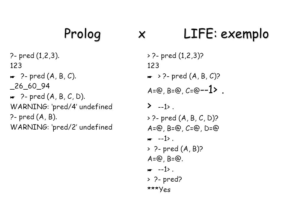 Prolog x LIFE: exemplo > --1> . - pred (1,2,3). 123